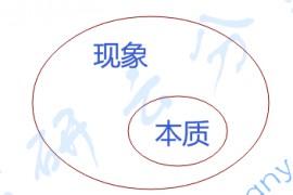 徐涛:强化班笔记马原考点19-现象和本质(重点选择题)