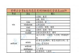 朱伟:恋恋有词5500助记背诵表unit19