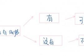 徐涛:强化班笔记马原考点18-可能性和现实性(重点选择题)