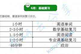 王江涛:6-12月超详细考研复习计划