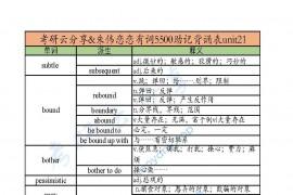 朱伟:恋恋有词5500助记背诵表unit21
