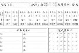 艾宾浩斯遗忘曲线-计划表(专业课).doc