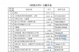 北京工业大学《结构力学》本科作业习题(对应张延庆版教材)