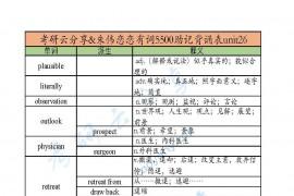 朱伟:恋恋有词5500助记背诵表unit26