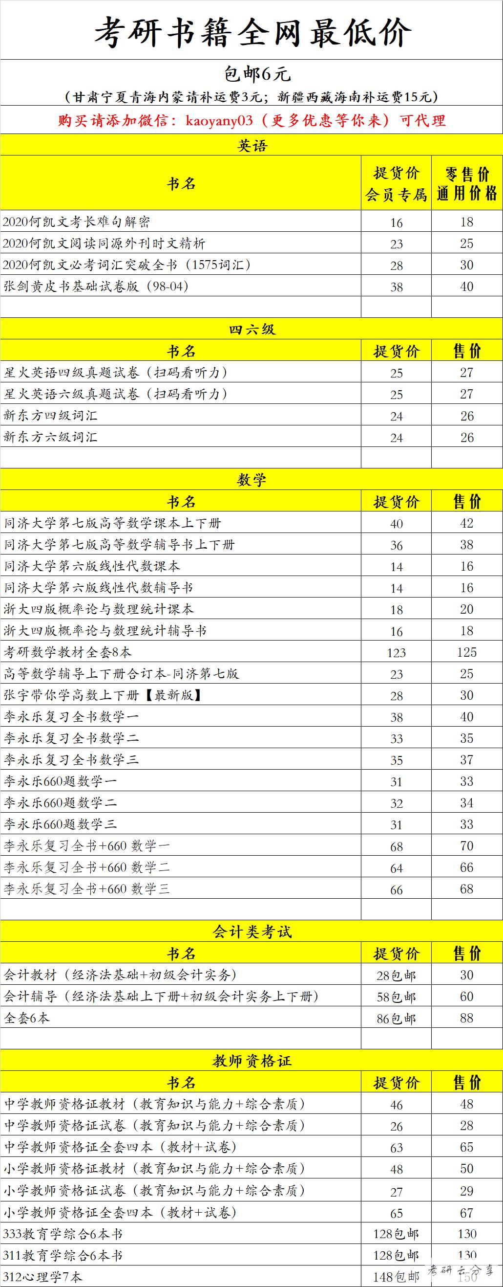 28977-考研云分享商品展示专区可云币可兑换优惠券